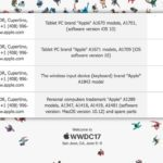 Apple、WWDC 2017で10.5インチiPad Proや新しいMacbook Pro、iMacを発表か