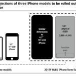 【確定】iPhone8(アイフォン 8)、5.15インチの2,436×1,125解像度ディスプレイ搭載