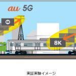 KDDIとJR東日本が次世代通信「5G」回線の実証実験をスタートへ