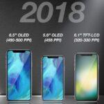 2018年は6.1インチのiPhone Xが半分以上売れることが予想される