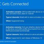 Windows 10、アップデートによりLTE通信機能と電源周りを強化か