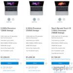 Apple、MacbookとMacbook Proの一部モデルが出荷遅れ!?まもなく新モデルが登場か