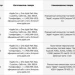 Apple、2018年モデルのMacとiPadを間もなく発表か!各5モデルがECC登録へ