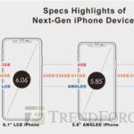 Apple関連の調査会社が2018年モデルのiPhoneの価格とスペックを予想