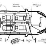 Apple、iPhoneを車のキーとする特許を申請したことが判明