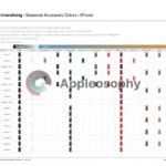 Appleの内部資料が流出!iPhone XS用バッテリーケースは2018年中に登場か