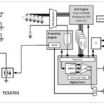 次期iPhone、FaceID用赤外線センサーをOLEDディスプレイへ埋め込みか