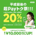 LINE Pay、20%還元の上限額を1万円へ引き上げへ!
