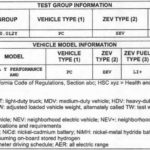 Tesla Model Y、CARB認定を取得!前倒して早ければ2月にデリバリー開始か